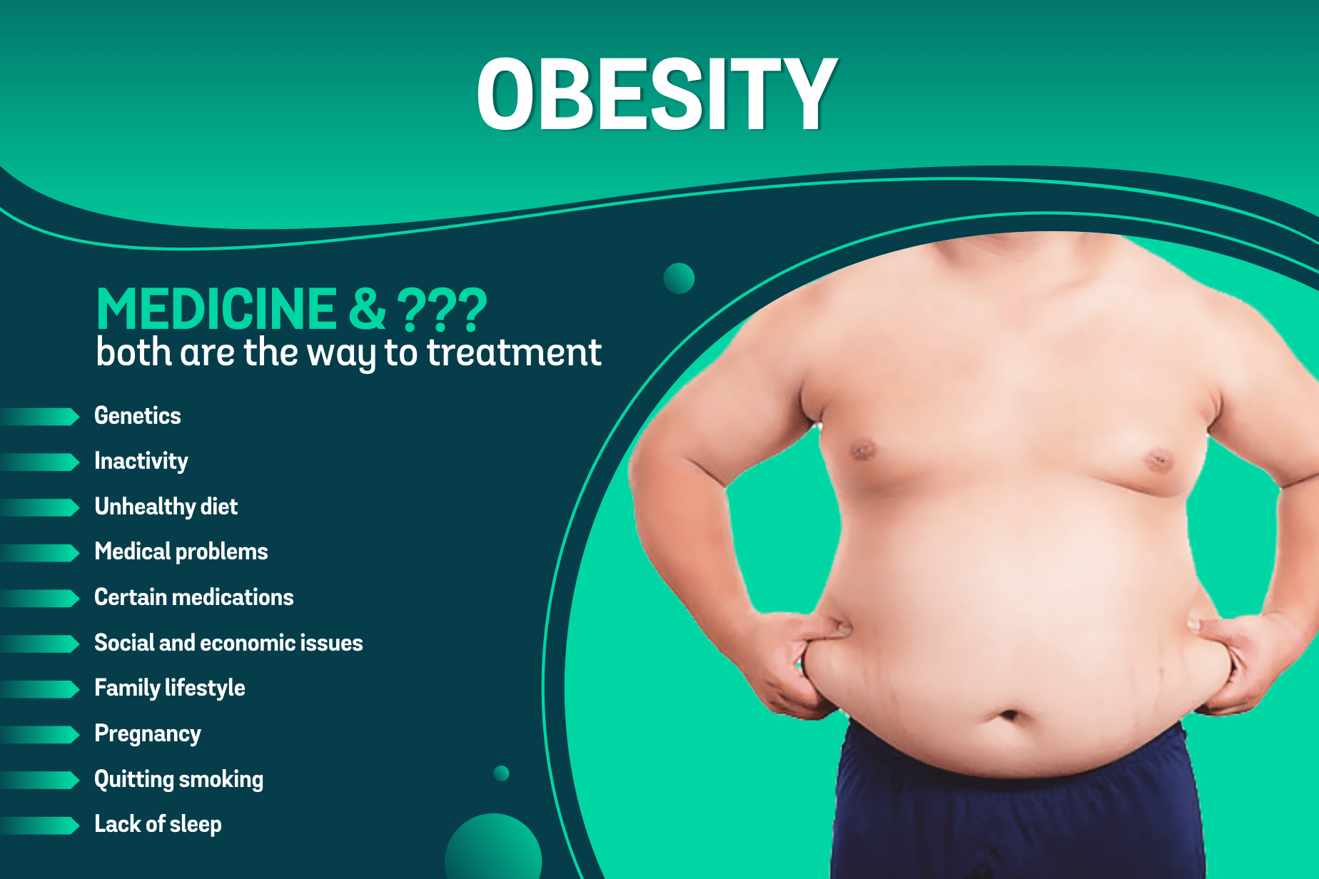 Obesity Treatment Service in Indore